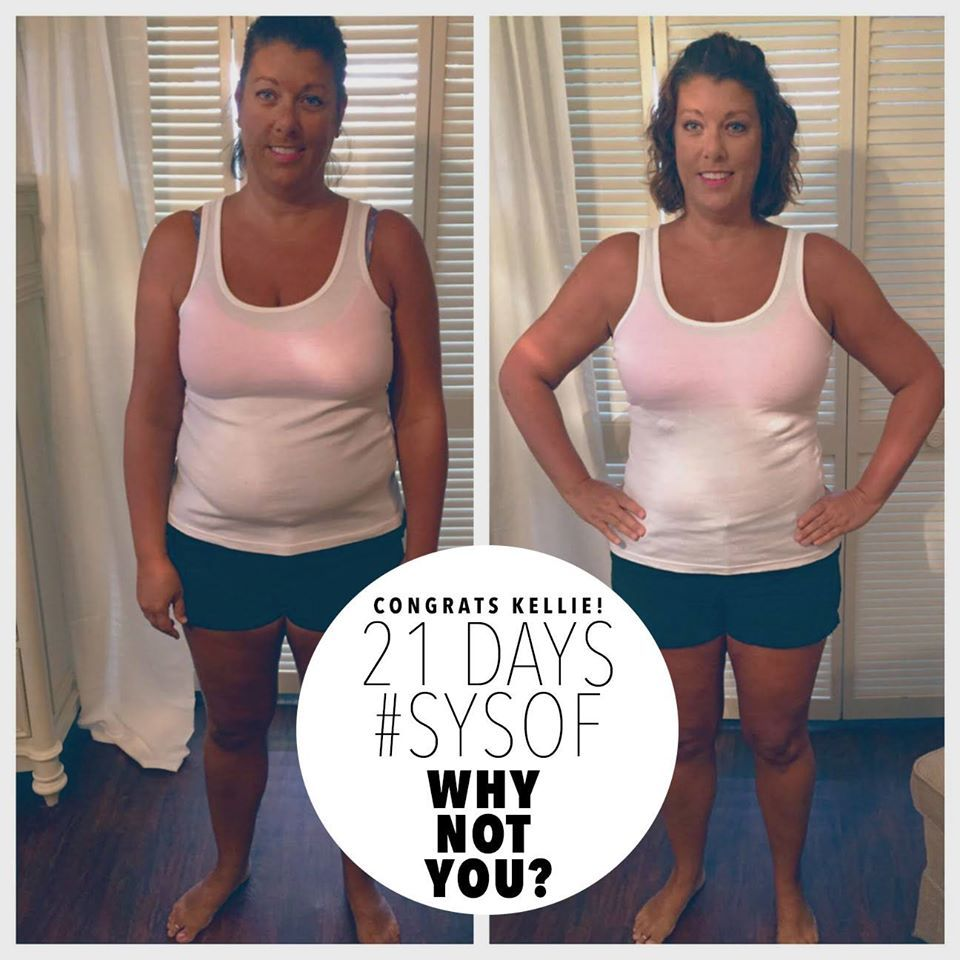 Kellie's Results with 21 Day Fix